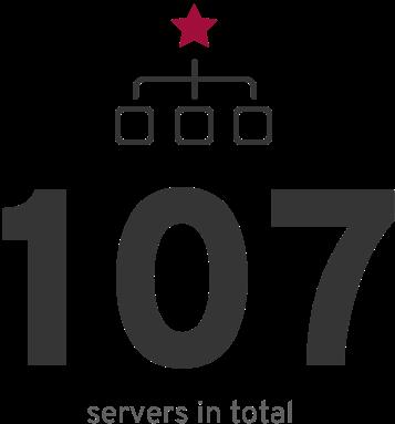 107 servers in total